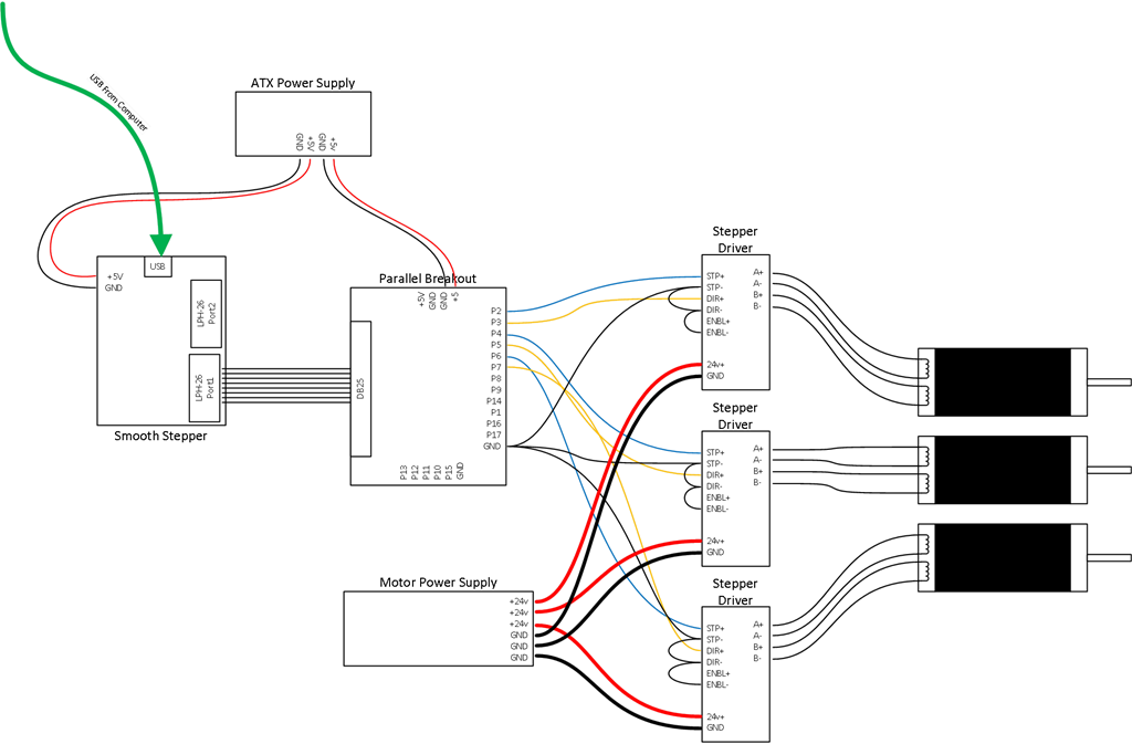 serial cable schematic diagram  serial  free engine image